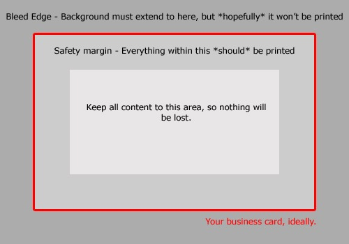 business-card-bleed-template