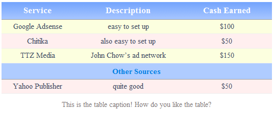 How to style your articles differently using html tables pro blog how to style your articles differently using html tables pro blog design maxwellsz